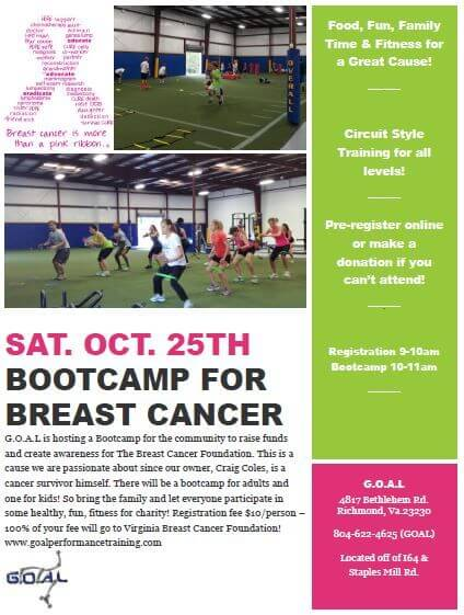 Breast-Cancer-Bootcamp